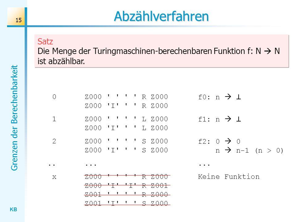 KB Grenzen der Berechenbarkeit 15 Abzählverfahren f0: n f1: n f2: 0 0 n n-1 (n > 0)... Keine Funktion Z000 ' ' ' ' R Z000 Z000 'I' ' ' R Z000 Z000 ' '