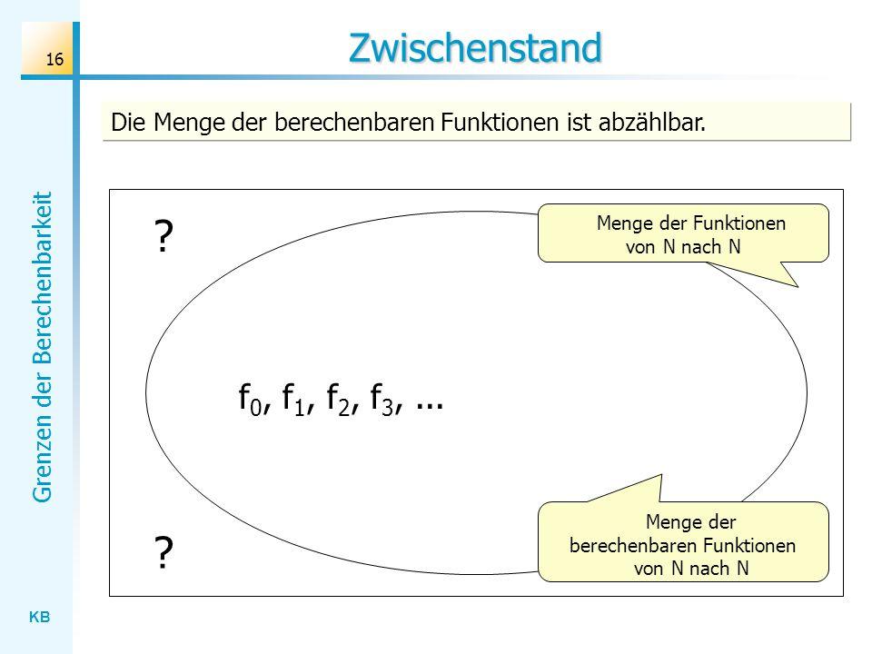KB Grenzen der Berechenbarkeit 16 Zwischenstand Die Menge der berechenbaren Funktionen ist abzählbar. Menge der Funktionen von N nach N Menge der bere