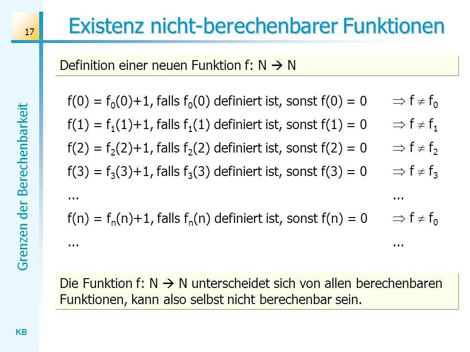 KB Grenzen der Berechenbarkeit 17 Existenz nicht-berechenbarer Funktionen Definition einer neuen Funktion f: N N f(0) = f 0 (0)+1, falls f 0 (0) defin