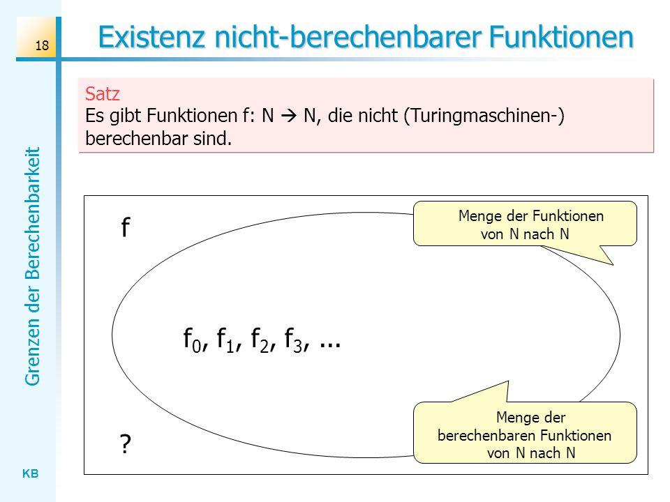 KB Grenzen der Berechenbarkeit 18 Existenz nicht-berechenbarer Funktionen Satz Es gibt Funktionen f: N N, die nicht (Turingmaschinen-) berechenbar sin