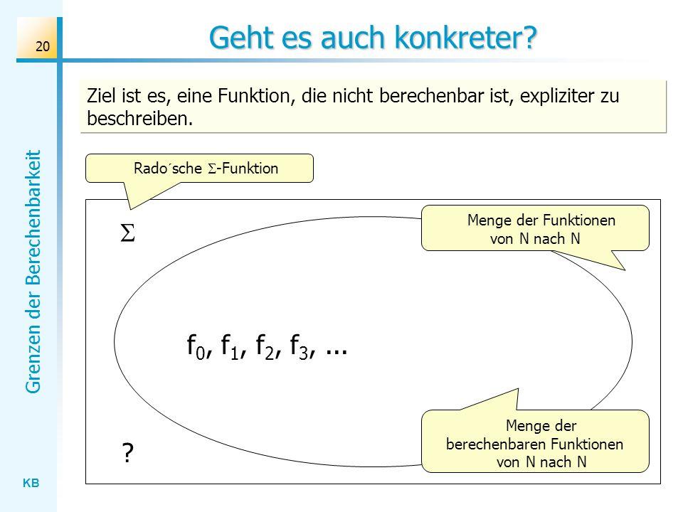 KB Grenzen der Berechenbarkeit 20 Geht es auch konkreter? Ziel ist es, eine Funktion, die nicht berechenbar ist, expliziter zu beschreiben. Menge der