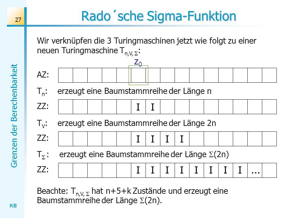 KB Grenzen der Berechenbarkeit 27 T n : erzeugt eine Baumstammreihe der Länge n Rado´sche Sigma-Funktion Wir verknüpfen die 3 Turingmaschinen jetzt wi