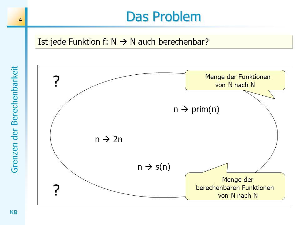 KB Grenzen der Berechenbarkeit 5 Definition: Eine Funktion f: N N heißt Turingmaschinen-berechenbar, gdw gilt: Es gibt eine Turingmaschine T mit der folgenden Eigenschaft: AZ:Auf dem Band befindet sich n dargestellt als Strichzahl.