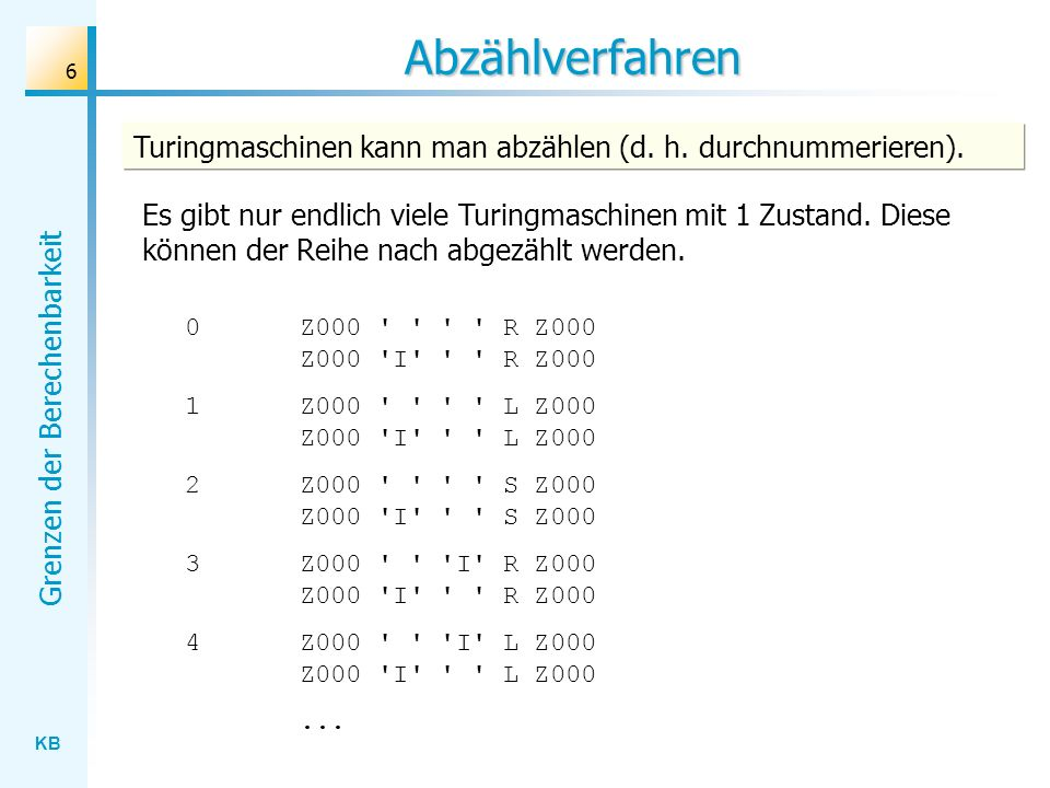 KB Grenzen der Berechenbarkeit 17 Existenz nicht-berechenbarer Funktionen Definition einer neuen Funktion f: N N f(0) = f 0 (0)+1, falls f 0 (0) definiert ist, sonst f(0) = 0 f(1) = f 1 (1)+1, falls f 1 (1) definiert ist, sonst f(1) = 0 f(2) = f 2 (2)+1, falls f 2 (2) definiert ist, sonst f(2) = 0 f(3) = f 3 (3)+1, falls f 3 (3) definiert ist, sonst f(3) = 0...