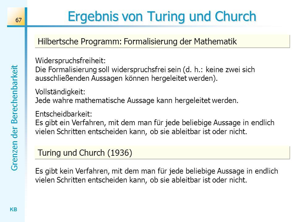 KB Grenzen der Berechenbarkeit 67 Ergebnis von Turing und Church Es gibt kein Verfahren, mit dem man für jede beliebige Aussage in endlich vielen Schr