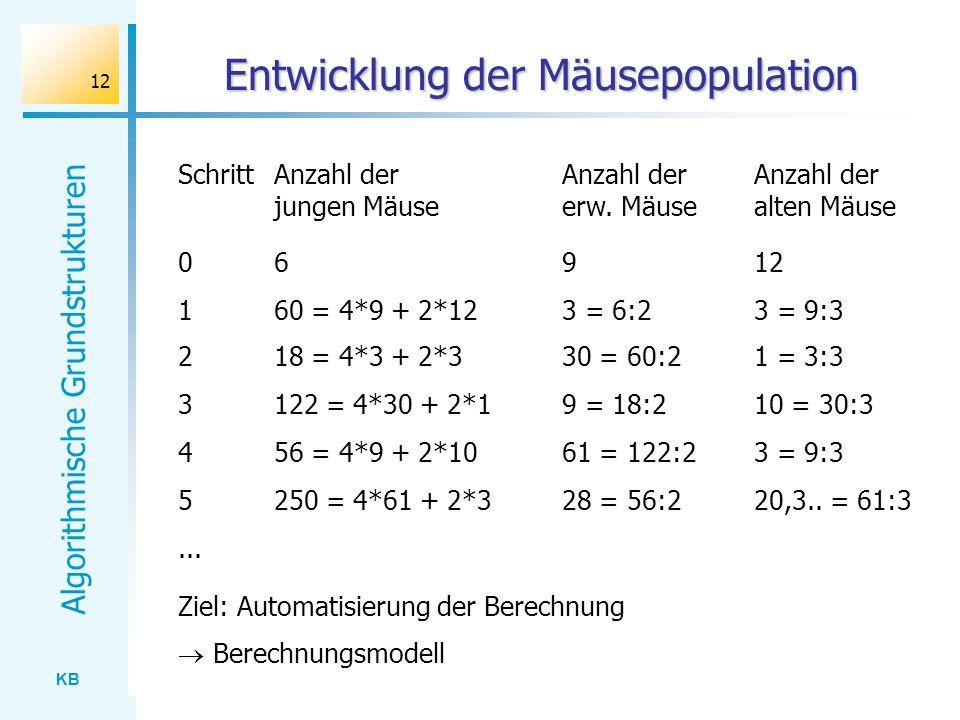 KB Algorithmische Grundstrukturen 12 Entwicklung der Mäusepopulation SchrittAnzahl der Anzahl derAnzahl der jungen Mäuseerw. Mäusealten Mäuse 06912 16
