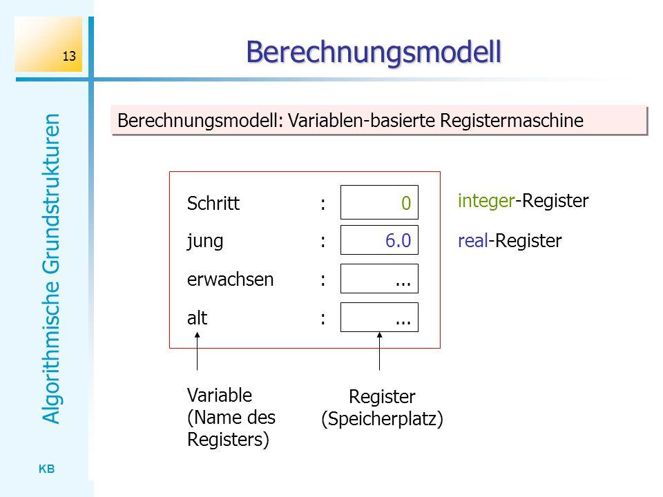 KB Algorithmische Grundstrukturen 13 Berechnungsmodell 0 6.0... Register (Speicherplatz) Variable (Name des Registers) Schritt: jung: erwachsen: alt: