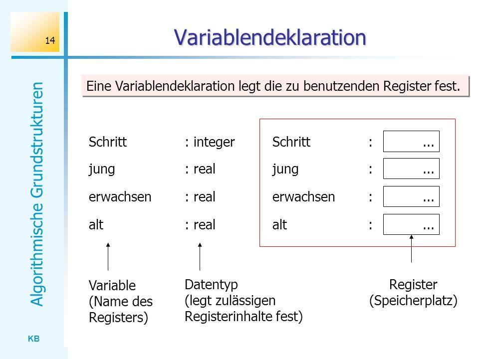 KB Algorithmische Grundstrukturen 14 Variablendeklaration Schritt: integer... jung: real... erwachsen: real... alt: real... Register (Speicherplatz) D