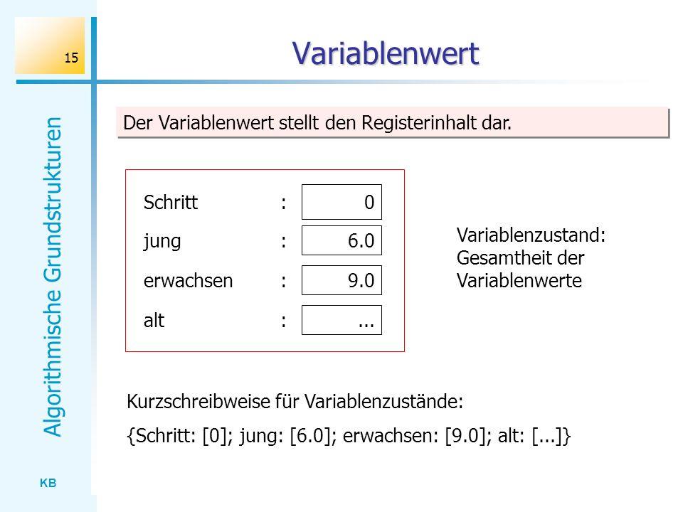 KB Algorithmische Grundstrukturen 15 Variablenwert 0 6.0 9.0... Schritt: jung: erwachsen: alt: {Schritt: [0]; jung: [6.0]; erwachsen: [9.0]; alt: [...