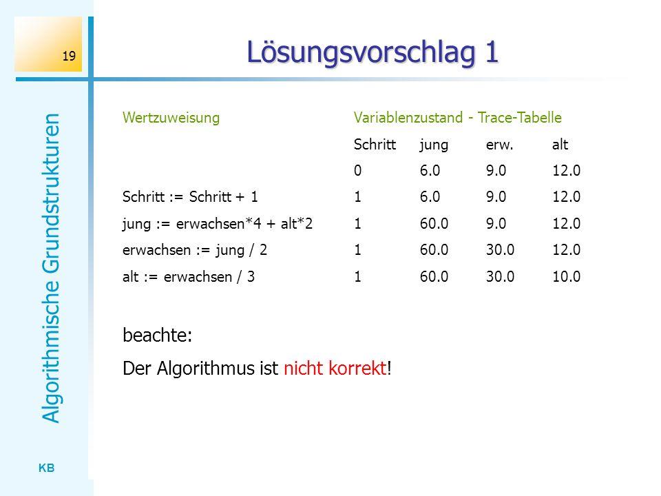 KB Algorithmische Grundstrukturen 19 Lösungsvorschlag 1 Variablenzustand - Trace-Tabelle Schrittjungerw.alt 06.09.012.0 16.09.012.0 160.09.012.0 160.0