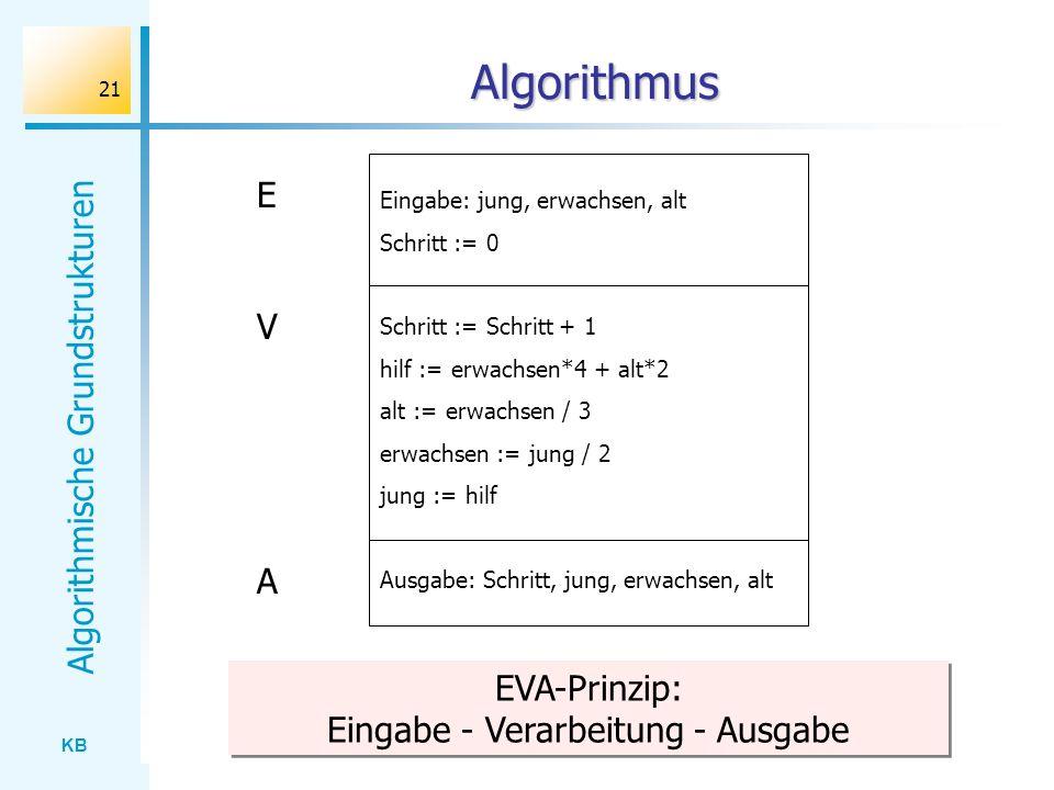 KB Algorithmische Grundstrukturen 21 Algorithmus Eingabe: jung, erwachsen, alt Schritt := 0 Schritt := Schritt + 1 hilf := erwachsen*4 + alt*2 alt :=