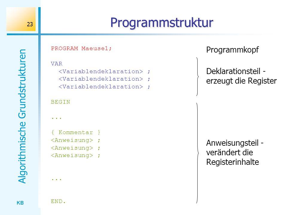 KB Algorithmische Grundstrukturen 23 Programmstruktur PROGRAM Maeuse1; VAR ; BEGIN... { Kommentar } ;... END. Deklarationsteil - erzeugt die Register