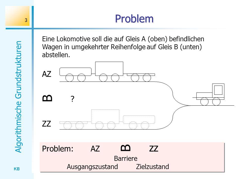 KB Algorithmische Grundstrukturen 3 Problem Eine Lokomotive soll die auf Gleis A (oben) befindlichen Wagen in umgekehrter Reihenfolge auf Gleis B (unt