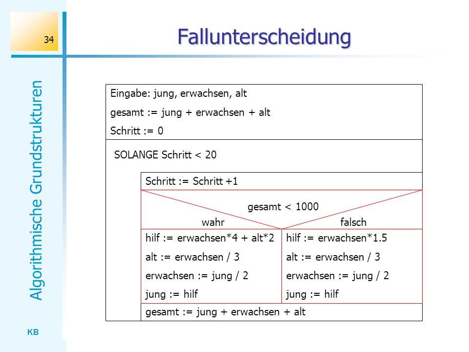 KB Algorithmische Grundstrukturen 34 gesamt := jung + erwachsen + alt Schritt := Schritt +1 Fallunterscheidung Eingabe: jung, erwachsen, alt gesamt :=
