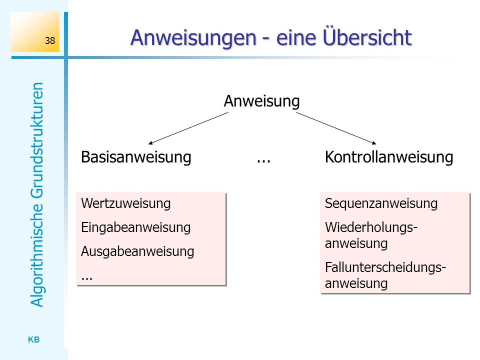 KB Algorithmische Grundstrukturen 38 Anweisungen - eine Übersicht Anweisung BasisanweisungKontrollanweisung Wertzuweisung Eingabeanweisung Ausgabeanwe
