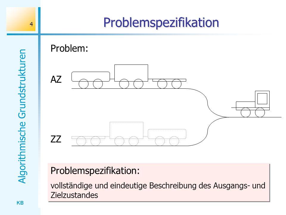 KB Algorithmische Grundstrukturen 4 Problemspezifikation AZ ZZ Problem: Problemspezifikation: vollständige und eindeutige Beschreibung des Ausgangs- u