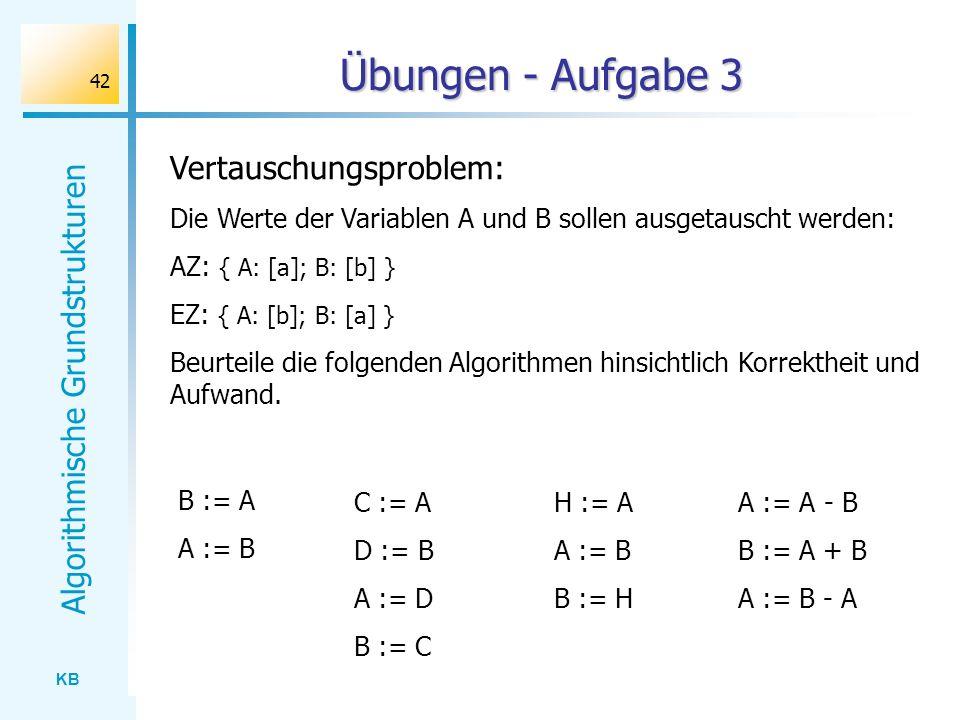 KB Algorithmische Grundstrukturen 42 Übungen - Aufgabe 3 B := A A := B Vertauschungsproblem: Die Werte der Variablen A und B sollen ausgetauscht werde