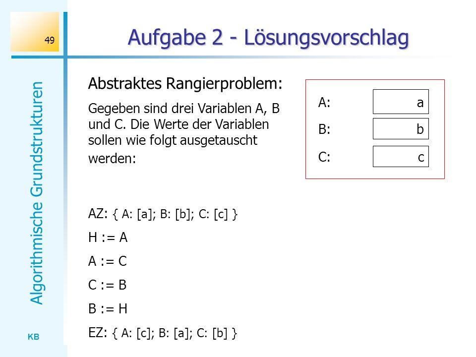 KB Algorithmische Grundstrukturen 49 Aufgabe 2 - Lösungsvorschlag AZ: { A: [a]; B: [b]; C: [c] } H := A A := C C := B B := H EZ: { A: [c]; B: [a]; C: