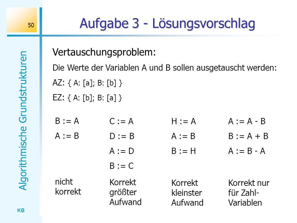 KB Algorithmische Grundstrukturen 50 Aufgabe 3 - Lösungsvorschlag B := A A := B Vertauschungsproblem: Die Werte der Variablen A und B sollen ausgetaus
