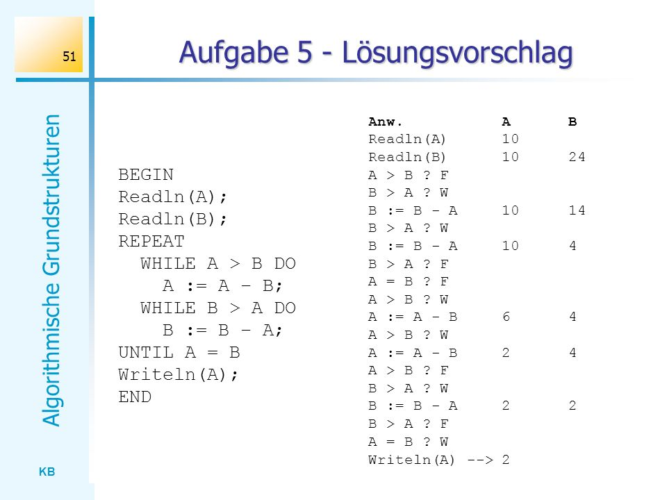 KB Algorithmische Grundstrukturen 51 Aufgabe 5 - Lösungsvorschlag BEGIN Readln(A); Readln(B); REPEAT WHILE A > B DO A := A – B; WHILE B > A DO B := B – A; UNTIL A = B Writeln(A); END Anw.AB Readln(A)10 Readln(B)1024 A > B .