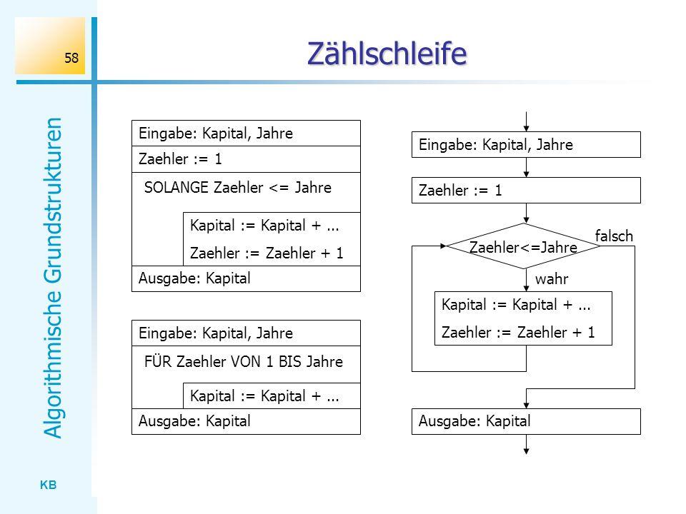 KB Algorithmische Grundstrukturen 58 falsch Zählschleife Ausgabe: Kapital Eingabe: Kapital, Jahre Kapital := Kapital +... Zaehler := Zaehler + 1 SOLAN
