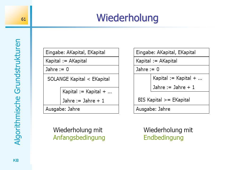 KB Algorithmische Grundstrukturen 61 Wiederholung Ausgabe: Jahre Eingabe: AKapital, EKapital Kapital := Kapital +... Jahre := Jahre + 1 SOLANGE Kapita