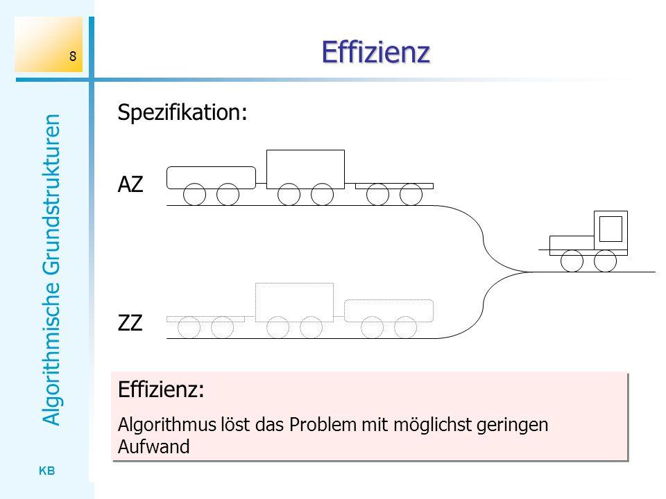 KB Algorithmische Grundstrukturen 8 Effizienz AZ ZZ Spezifikation: Effizienz: Algorithmus löst das Problem mit möglichst geringen Aufwand Effizienz: A