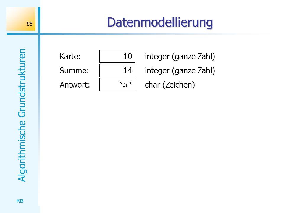 KB Algorithmische Grundstrukturen 85 Datenmodellierung Karte: integer (ganze Zahl) Summe:integer (ganze Zahl) Antwort:char (Zeichen) 10 14 n