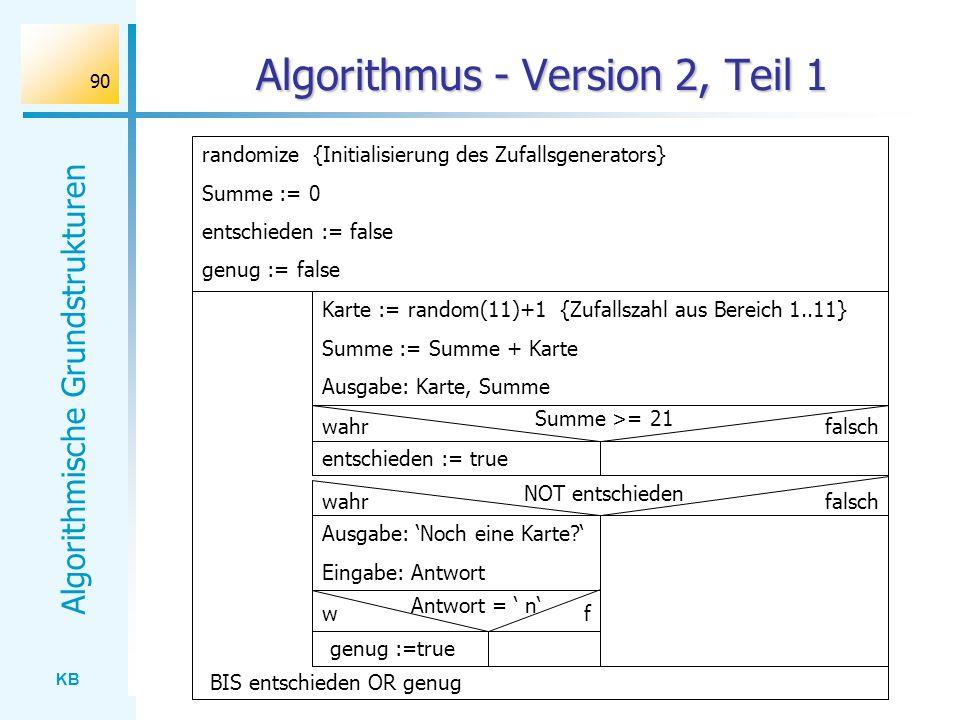 KB Algorithmische Grundstrukturen 90 Algorithmus - Version 2, Teil 1 Karte := random(11)+1 {Zufallszahl aus Bereich 1..11} Summe := Summe + Karte Ausg