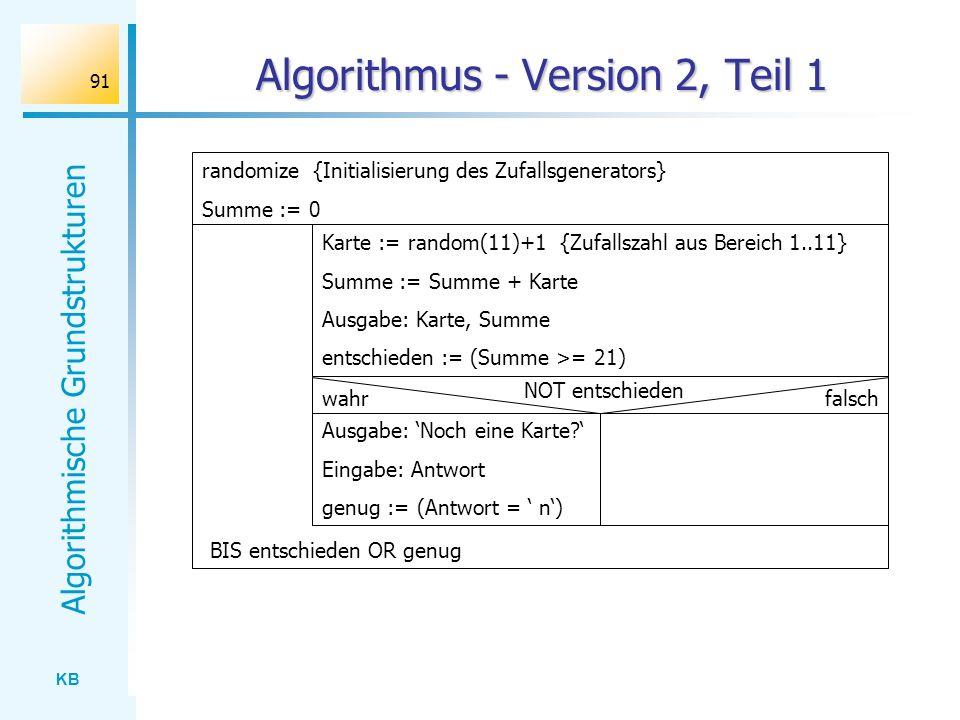 KB Algorithmische Grundstrukturen 91 Algorithmus - Version 2, Teil 1 Karte := random(11)+1 {Zufallszahl aus Bereich 1..11} Summe := Summe + Karte Ausg