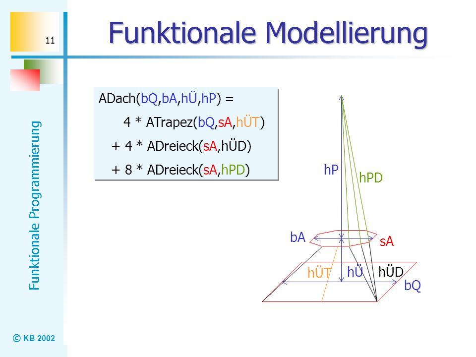 © KB 2002 Funktionale Programmierung 11 Funktionale Modellierung bQ bA hP hÜ hPD sA hÜD hÜT ADach(bQ,bA,hÜ,hP) = 4 * ATrapez(bQ,sA,hÜT) + 4 * ADreieck