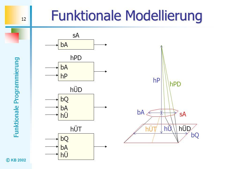 © KB 2002 Funktionale Programmierung 12 Funktionale Modellierung bQ bA hP hÜ hPD sA hÜD hÜT bA sA bA hP hPD bQ bA hÜD hÜ bQ bA hÜT hÜ