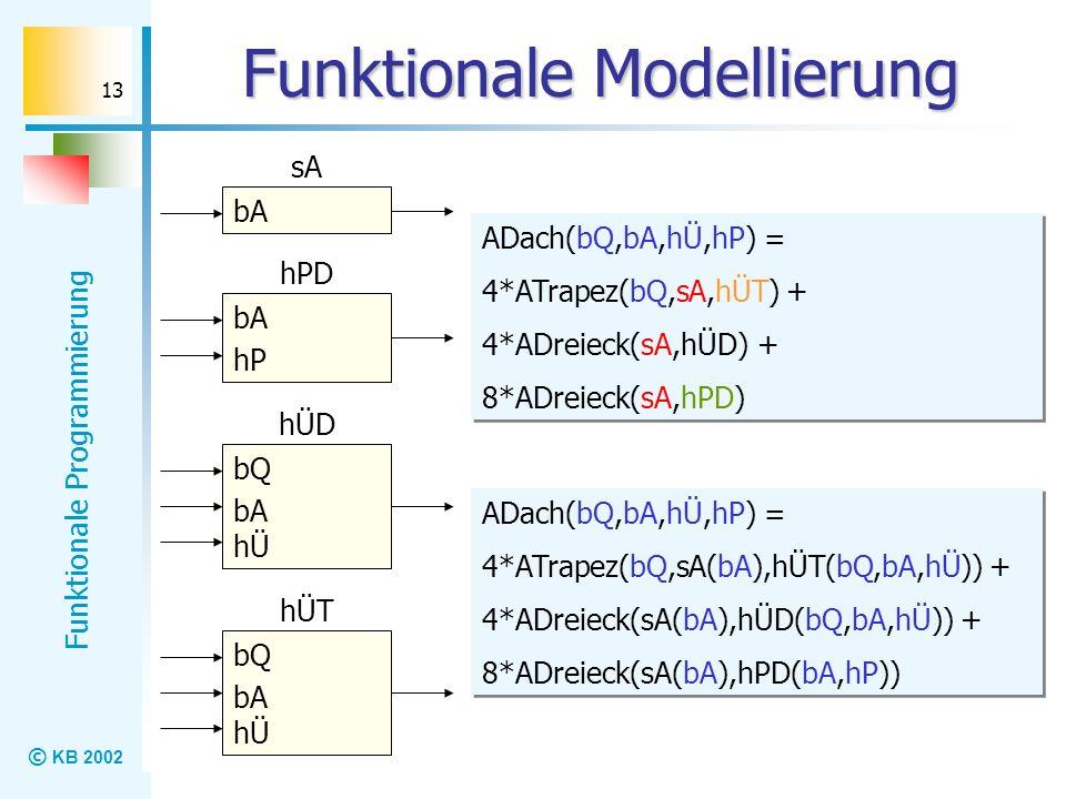 © KB 2002 Funktionale Programmierung 13 Funktionale Modellierung bA sA bA hP hPD bQ bA hÜD hÜ bQ bA hÜT hÜ ADach(bQ,bA,hÜ,hP) = 4*ATrapez(bQ,sA,hÜT) +