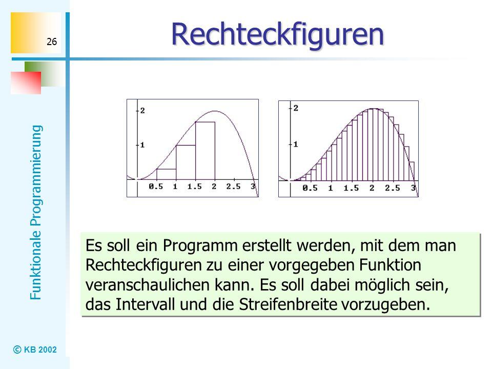 © KB 2002 Funktionale Programmierung 26 Rechteckfiguren Es soll ein Programm erstellt werden, mit dem man Rechteckfiguren zu einer vorgegeben Funktion