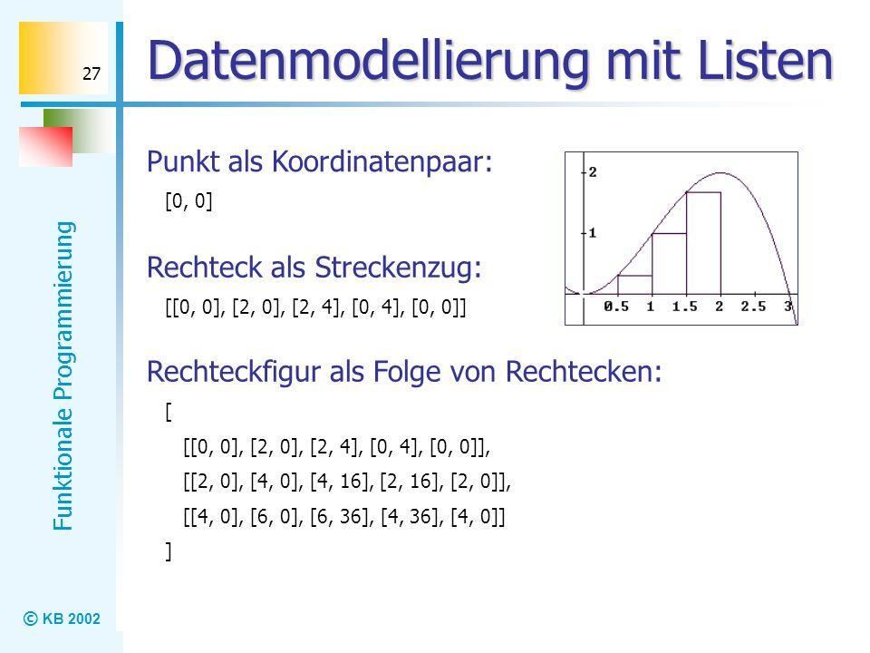 © KB 2002 Funktionale Programmierung 27 Datenmodellierung mit Listen Punkt als Koordinatenpaar: [0, 0] Rechteck als Streckenzug: [[0, 0], [2, 0], [2,