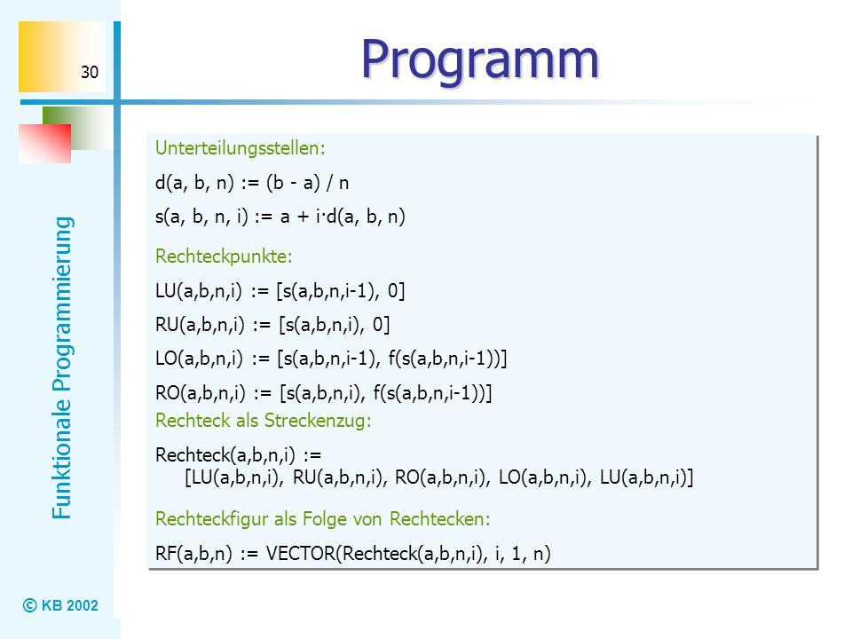 © KB 2002 Funktionale Programmierung 30 Programm Rechteck als Streckenzug: Rechteck(a,b,n,i) := [LU(a,b,n,i), RU(a,b,n,i), RO(a,b,n,i), LO(a,b,n,i), L