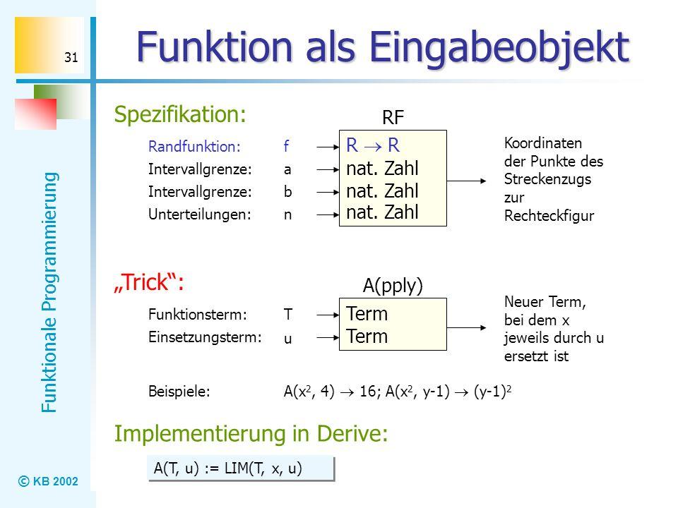 © KB 2002 Funktionale Programmierung 31 Funktion als Eingabeobjekt Spezifikation: RF nat. Zahl Intervallgrenze: b n Koordinaten der Punkte des Strecke