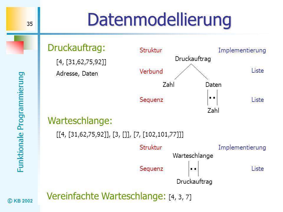 © KB 2002 Funktionale Programmierung 35 Datenmodellierung Druckauftrag: [4, [31,62,75,92]] Adresse, Daten Druckauftrag ZahlDaten Zahl.. Verbund Sequen
