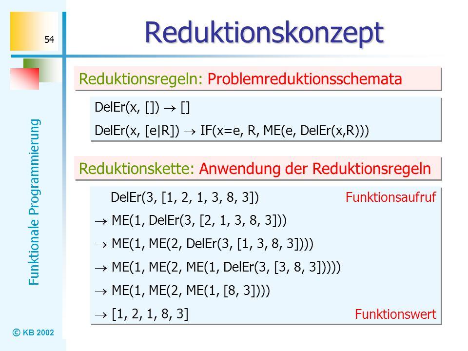 © KB 2002 Funktionale Programmierung 54 Reduktionskonzept Reduktionskette: Anwendung der Reduktionsregeln DelEr(3, [1, 2, 1, 3, 8, 3]) ME(1, DelEr(3,