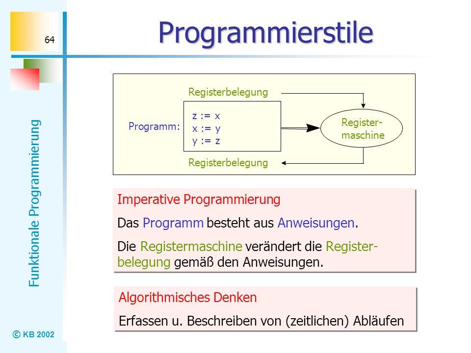 © KB 2002 Funktionale Programmierung 64 Programmierstile Registerbelegung Register- maschine Registerbelegung Programm: z := x x := y y := z Imperativ