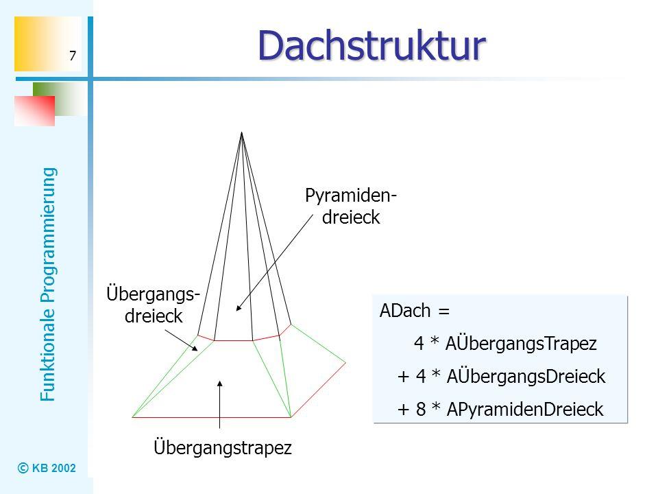 © KB 2002 Funktionale Programmierung 7 Dachstruktur Pyramiden- dreieck Übergangstrapez Übergangs- dreieck ADach = 4 * AÜbergangsTrapez + 4 * AÜbergang