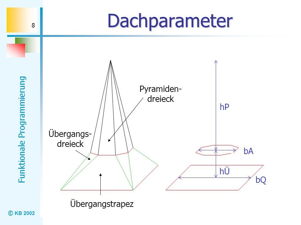 © KB 2002 Funktionale Programmierung 8 Dachparameter bQ bA hP hÜ Pyramiden- dreieck Übergangstrapez Übergangs- dreieck