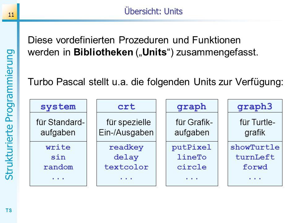 TS Strukturierte Programmierung 11 Übersicht: Units Diese vordefinierten Prozeduren und Funktionen werden in Bibliotheken (Units) zusammengefasst. Tur