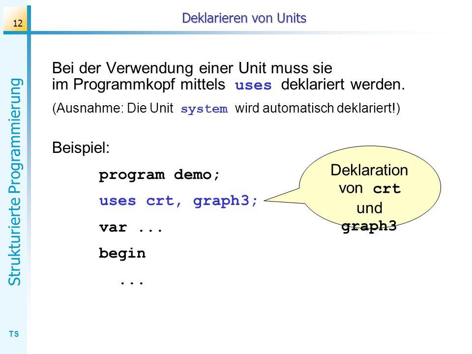 TS Strukturierte Programmierung 12 Deklarieren von Units Bei der Verwendung einer Unit muss sie im Programmkopf mittels uses deklariert werden. (Ausna