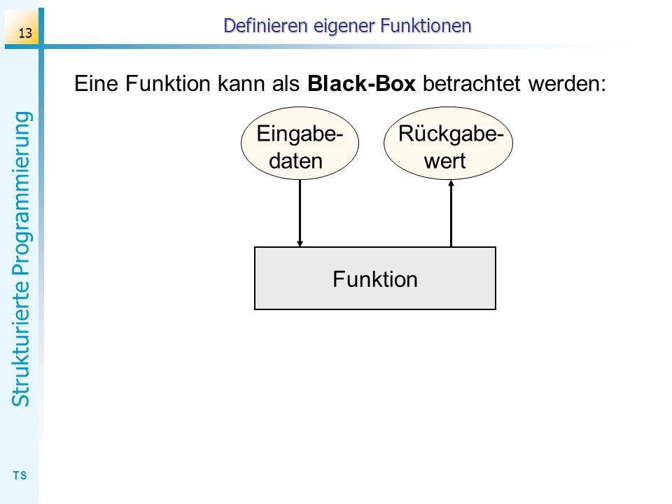TS Strukturierte Programmierung 13 Definieren eigener Funktionen Eine Funktion kann als Black-Box betrachtet werden: Funktion Eingabe- daten Rückgabe-