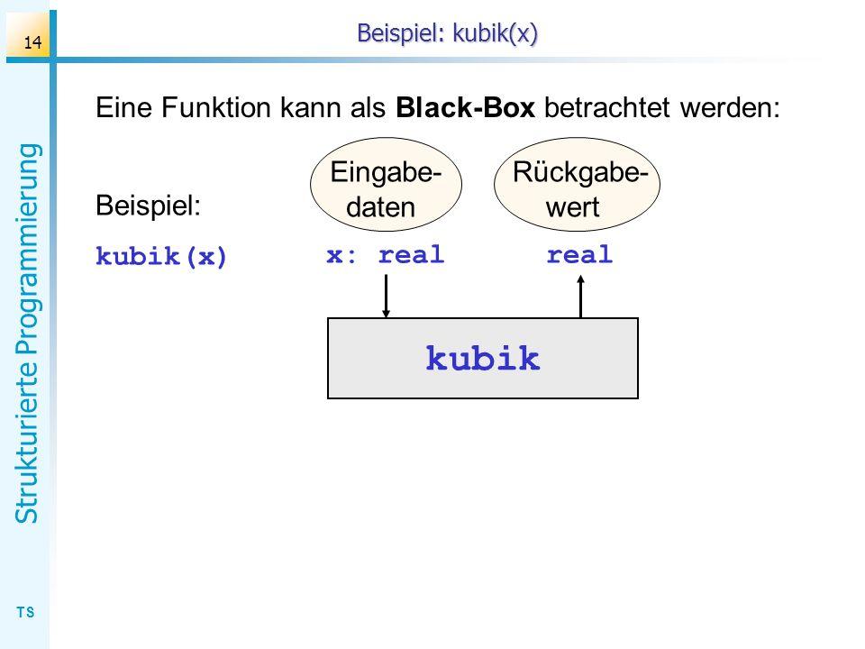 TS Strukturierte Programmierung 14 Eingabe- daten Beispiel: kubik(x) Eine Funktion kann als Black-Box betrachtet werden: kubik Rückgabe- wert x: realr