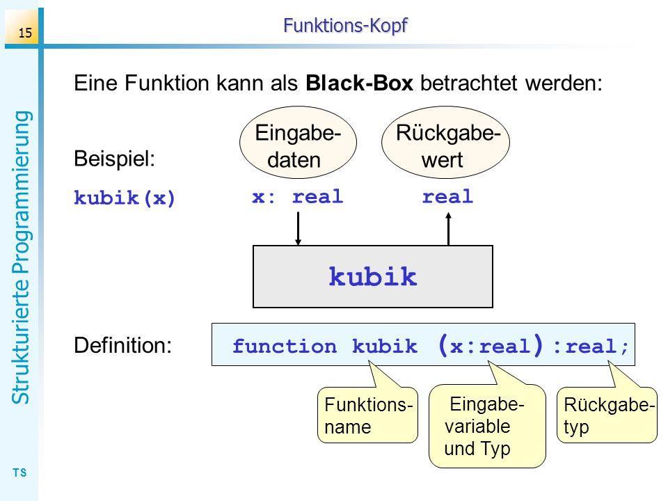 TS Strukturierte Programmierung 15 Funktions-Kopf Eine Funktion kann als Black-Box betrachtet werden: kubik Eingabe- daten Rückgabe- wert x: realreal