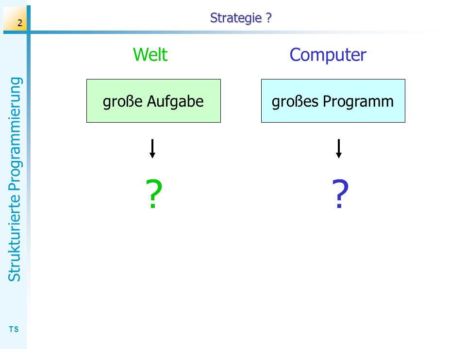 TS Strukturierte Programmierung 2 Strategie ? große Aufgabegroßes Programm Welt Computer ?