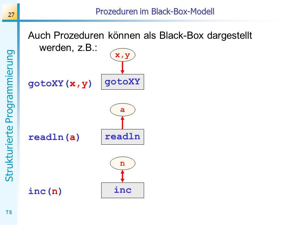 TS Strukturierte Programmierung 27 Prozeduren im Black-Box-Modell Auch Prozeduren können als Black-Box dargestellt werden, z.B.: gotoXY(x,y) readln(a)