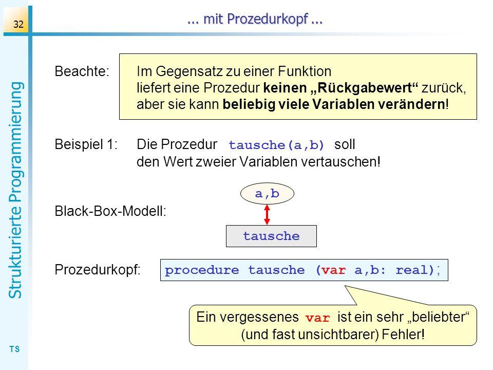 TS Strukturierte Programmierung 32... mit Prozedurkopf... Beachte:Im Gegensatz zu einer Funktion liefert eine Prozedur keinen Rückgabewert zurück, abe